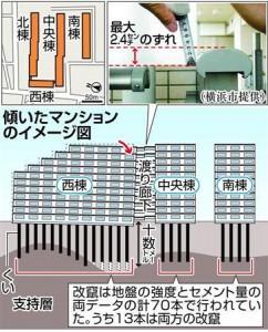 旭化成建材 パークシティlala横浜