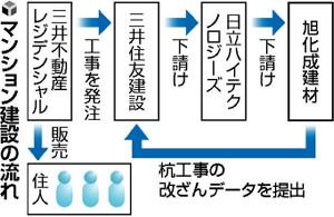 10月18日読売新聞
