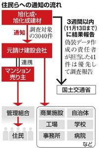 10月23日朝日新聞