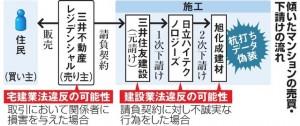 20151021-00000001-asahi-000-2-view[1]